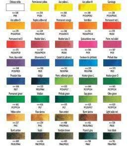 Talens van Gogh akvarellfesték színskála