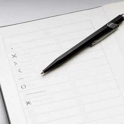 Leuchtturm Bullet Journal-füzet útmutató lap