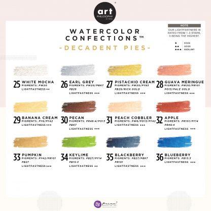 Art Philosophy Watercolor Confections - Decadent Pies színek